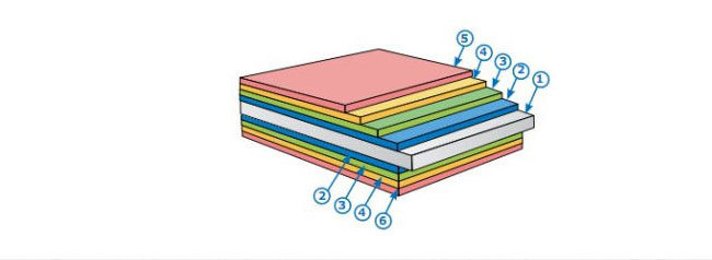 Материалы и покрытия металлочерепицы Металл-Профиль